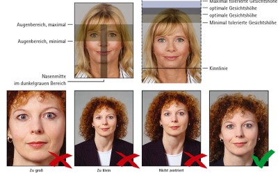 Passfoto Biometrisch Fotomustertafel